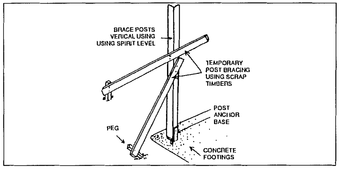 Erect Deck Supports