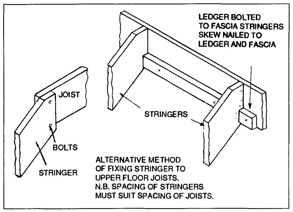 Fix Ledger