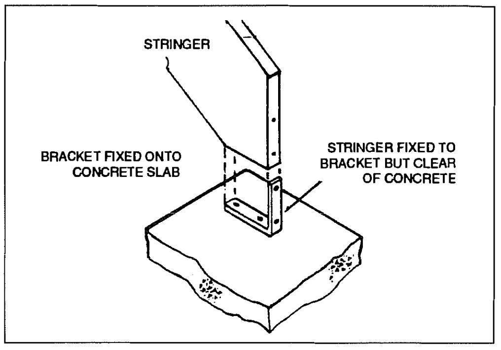 Fix Stringers