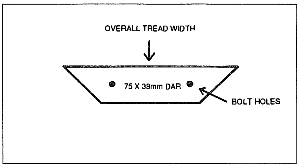 Overall Tread Width