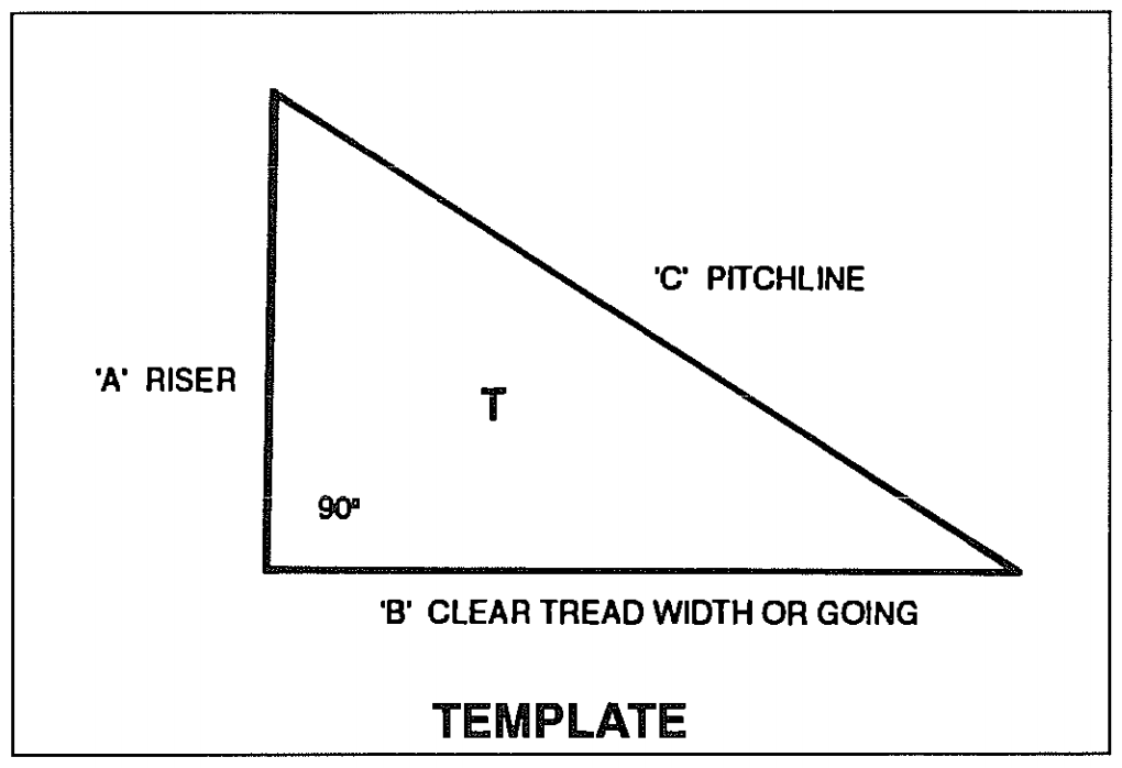 Timber Step Construction
